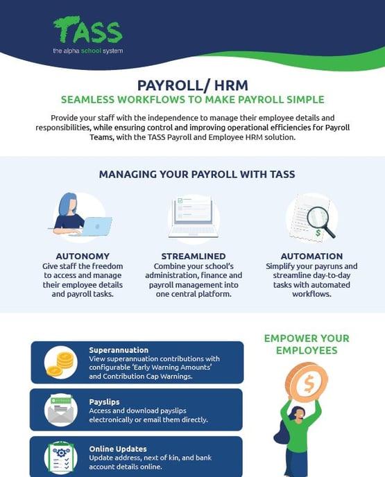 Payroll Infographic snip